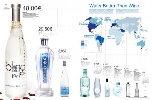 worlds most expensive water